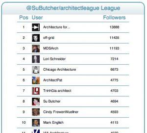 Architects Twitter League list 1