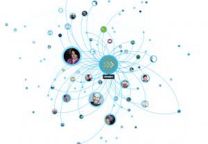 ThinkBIM #GreenBIM Tweeter visualisation