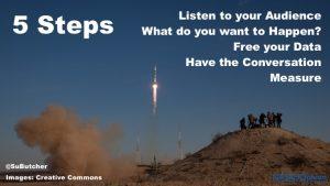 5 Steps - Click for original image