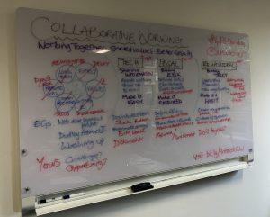 Collaborative Working Talk